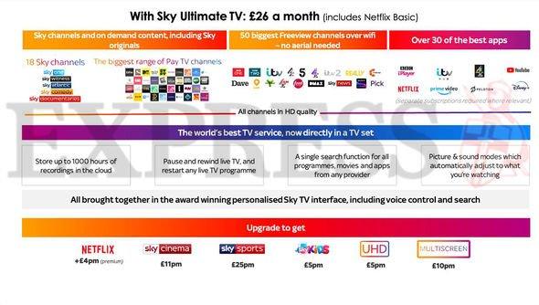 Sky Q Box Novo Design Sem Atualização de Recursos de Alteração de Antena Parabólica